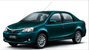 Check for Toyota Etios On Road Price in New Delhi